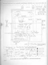 hi, i need a wiring diagram for a ford 3000 tractor approx Ford 4000 Tractor Wiring Diagram ford 3000 starter wiring diagram images ford 4000 tractor pto, wiring diagram wiring diagram for ford 4000 tractor