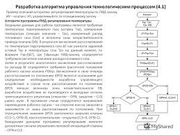 Презентация на тему Пояснения к содержанию раздела дипломного  3 Разработка алгоритма управления