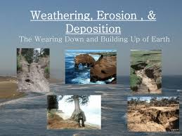 Mechanical And Chemical Weathering Venn Diagram Weathering Erosion Deposition