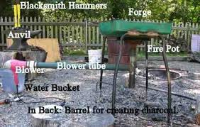 simple homemade forge. the basic forge set up simple homemade w