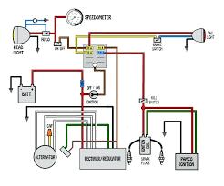 1977 honda cb550 wiring diagram racer custom motorcycle perkypetes Honda CB550F Wiring-Diagram 1977 honda cb550 wiring diagram racer custom motorcycle