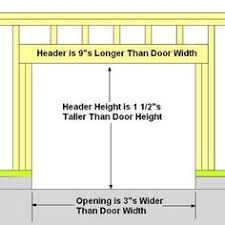 how to frame a garage doorHow to Frame a Garage Door  Carport  Pinterest  Garage doors