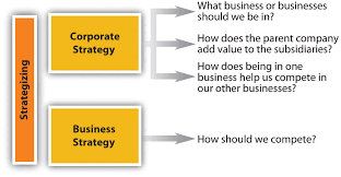 Buisness Strategy Business And Corporate Strategy