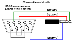 quicktake 200 fuji ds 7 cables cable diagram