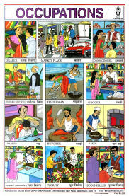 Occupation Chart Pictures Indian School Posters School Posters School Pictures