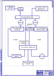Замкнутое и оборотное водоснабжение буровой установки модульной  Замкнутое и оборотное водоснабжение буровой установки модульной для очистки буровых сточных вод БСВ Чертеж