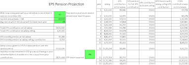 Eps Pension Calculator 2019 Revised Find Out Increase In