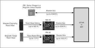 rm4e quick start installation guide