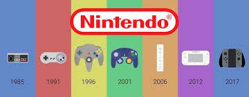 Lịch sử máy chơi game của Nintendo với những nốt thăng, nốt trầm