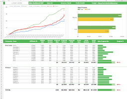 Sheet Time How To Build A Real Time Sales Dashboard For E Junkie With Google