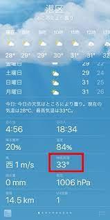 今日 の 温度