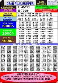 Results Punjab State Lottery Punjab State Lohri Bumper