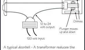 doorbell wiring 3 colors doorbell wiring diagram transformer doorbell wiring 3 colors doorbell wiring diagram transformer inspirational diagrams installation decorating ideas for bedroom