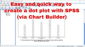 Spss Diagrams Dot Plot Via Chart Builder