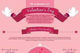 Dance, run and jump for love. Best Valentine Fundraiser Ideas Brandongaille Com
