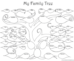 Template 4 Generation Family Tree Template Pages Free Editable 4