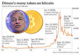 (cnn business) — jpmorgan chase boss jamie dimon famously bashed bitcoin as a fraud that global governments would crush. less than two years later, dimon is pushing his company headfirst into. Jamie Dimon S Many Takes On Bitcoin Cryptocurrency