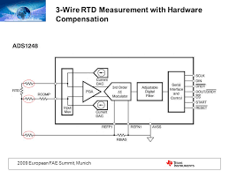 diagrams 752603 rtd wiring diagrams wiring diagram for 3 wire difference between 2wire and 3 wire rtd at 3 Wire Rtd Wiring Diagram
