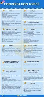 Spanish as a second language grade/level: Atikah Atikah Aatikah0363 Profil Pinterest