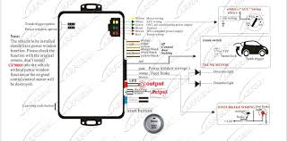 wiring diagram car alarm installation wiring image keyless entry wiring diagram wiring diagram and hernes on wiring diagram car alarm installation