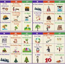 In a prepositional phrase the preposition always comes at the beginning. Prepositional Phrase Definition Rules Examples Of Prepositional Phrases 7esl