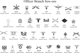 20 Clean Army Enlisted Rank Structure Chart