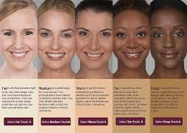 color matching chart luminess air in 2019 airbrush makeup system airbrush makeup reviews makeup