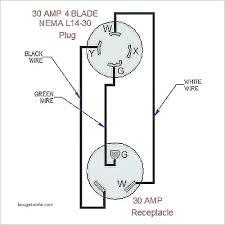 nema 14 30 receptacle wiring diagram unique wiring diagram new com nema 14 30 receptacle plug wiring diagram basics fuel pump relay diagram co r receptacle wiring