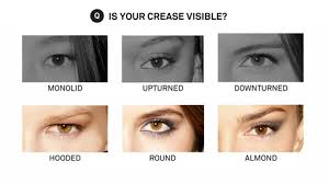 if not then you have hooded eyes that means all of the tips below are for you
