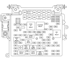 f350 fuse box lighter fuse 2006 gmc yukon fuse box diagram 2006 wiring diagrams online