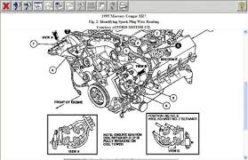 1995 mercury cougar firing order engine mechanical problem 1995 for a 1995 4 6l engine see below