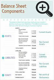 basic balance sheet balance sheets explained e bas accounts
