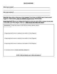 Compare Contrast Essay Block Method By Allison Cochran Tpt