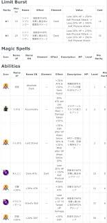 暗黒騎士セシル 解析ステータスアビリティ スマホゲーム中毒