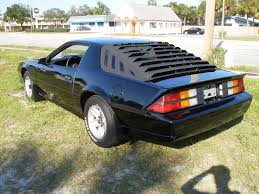 1982-1984 Z28's pic thread!!!!! - Page 5 - Third Generation F-Body ...