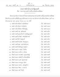 โปรดเกล้าฯ พระราชทานยศตำรวจเป็นกรณีพิเศษ 3 ฉบับ - Charotar Samachar
