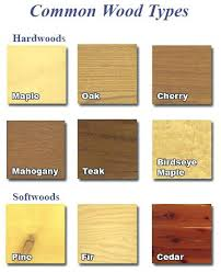 kinds of wood for furniture. Type Of Wood Used In Furniture Common Types Construction . Kinds For O