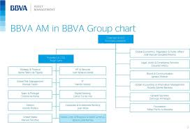 Bbva Asset Management Why Mexico Pdf Free Download