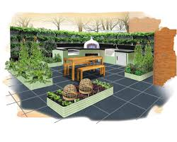 Create Kitchen Garden Q How Can I Create An Outdoor Kitchen Garden Answers