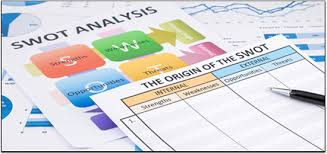 10 Free Swot Analysis Templates With Examples Each Swot Template
