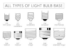 light bulb bases explained regular light bulb base all types of light bulb base technical vector