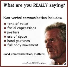 best nonverbal communication images body it gives a very thorough explanation about non verbal communication and uses detailed examples about body language non verbal communication