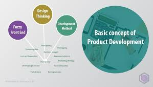 Basic Concep Basic Concept Of Product Development