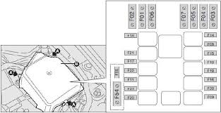 2005 2011 fiat punto classic fuse box diagram fuse diagram fiat grande punto 2007 fuse box diagram 2005 2011 fiat punto classic fuse box diagram
