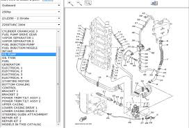 yamaha 150 outboard wiring diagram the wiring diagram Yamaha 200 Wiring Diagram yamaha hpdi oil pump joint linkage the hull truth boating and, wiring diagram yamaha blaster 200 wiring diagram