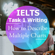 Ielts Writing Task 1 How To Describe Multiple Charts How