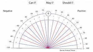 Rational Dowsing Charts Free Almost Free Pendulum Dowsing
