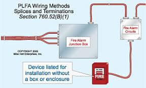 plfa cable fitting for metal boxes nfpa 70 fire alarm system wiring at Fire Alarm Wiring Methods