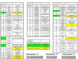 honda prelude • ukdm h22 ecu pinout diagram electrical lights image