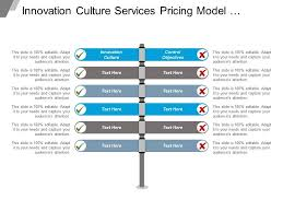 Pricing Templates For Services Innovation Culture Services Pricing Model Strategy Business